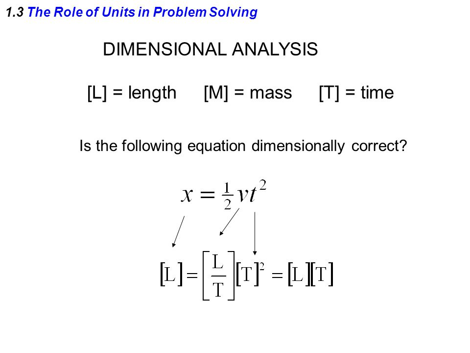 1.3 The Role of Units in Problem Solving DIMENSIONAL ANALYSIS [L] = length [M] = mass [T] = time Is the following equation dimensionally correct