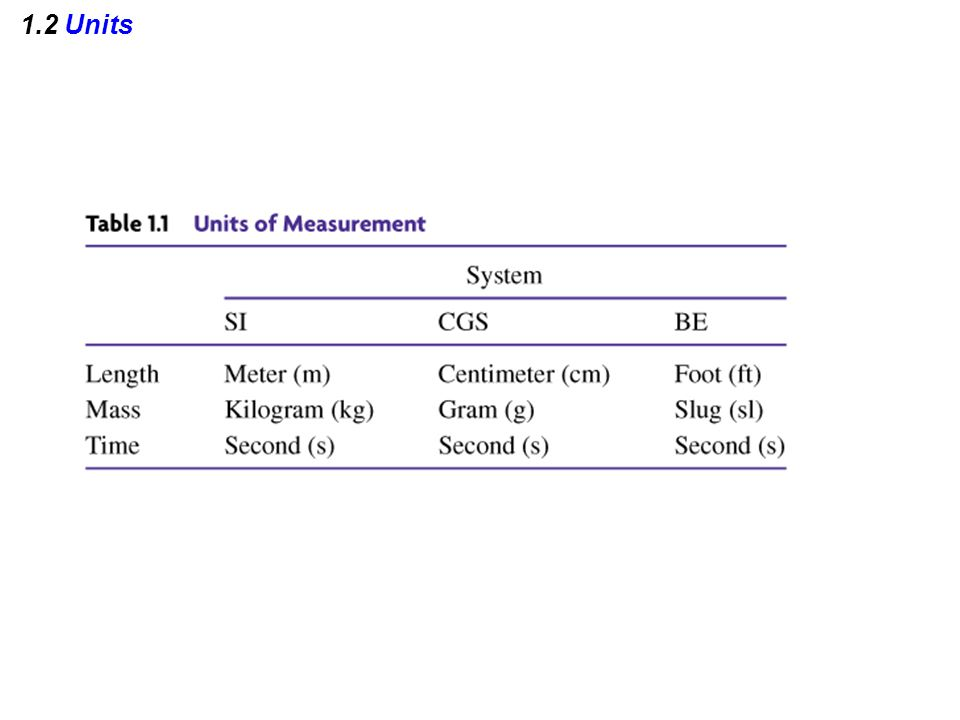 The units for length, mass, and time (as well as a few others), are regarded as base SI units.