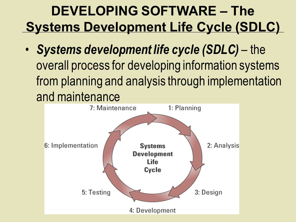 SOFTWARE DEVELOPMENT METHODOLOGIES There are a number of different software development methodologies including: – Waterfall – Rapid application development (RAD) – Extreme programming – Agile