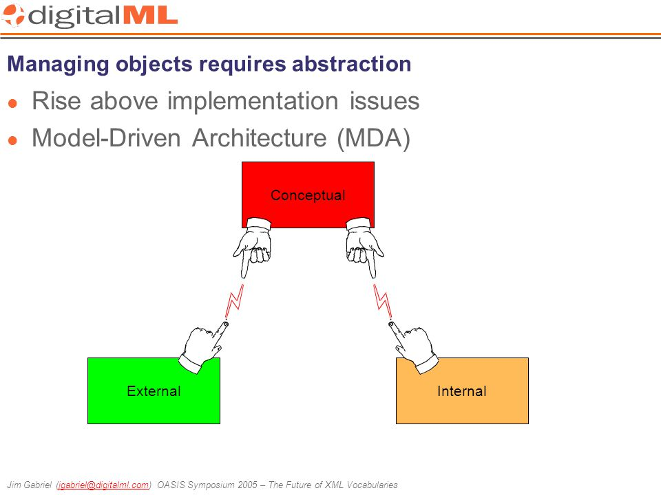 Jim Gabriel (jgabriel@digitalml.com) OASIS Symposium 2005 – The Future of XML Vocabulariesjgabriel@digitalml.com Managing objects requires abstraction Rise above implementation issues Model-Driven Architecture (MDA) Conceptual ExternalInternal
