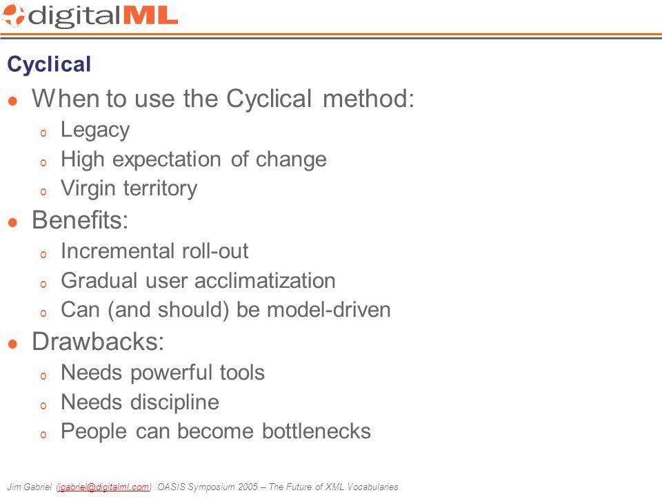 Jim Gabriel (jgabriel@digitalml.com) OASIS Symposium 2005 – The Future of XML Vocabulariesjgabriel@digitalml.com Was the waterfall method suitable.