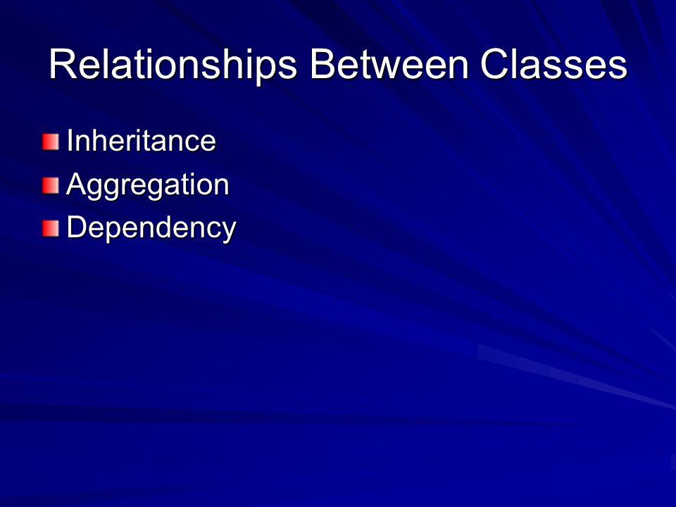 Relationships Between Classes InheritanceAggregationDependency