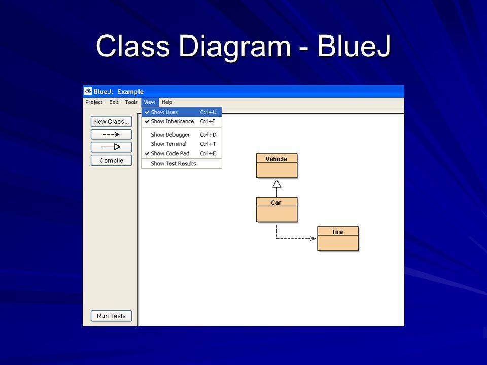 Class Diagram - BlueJ