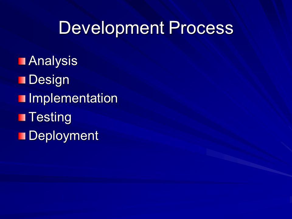 Development Process AnalysisDesignImplementationTestingDeployment