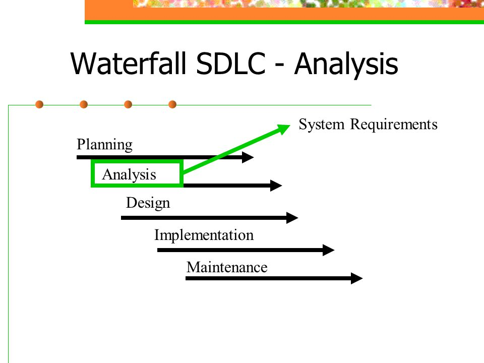 Waterfall SDLC - Analysis Planning Analysis Design Implementation Maintenance System Requirements