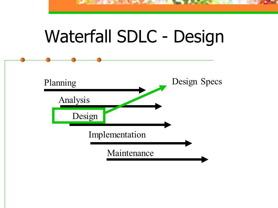 Waterfall SDLC - Design Planning Analysis Design Implementation Maintenance Design Specs