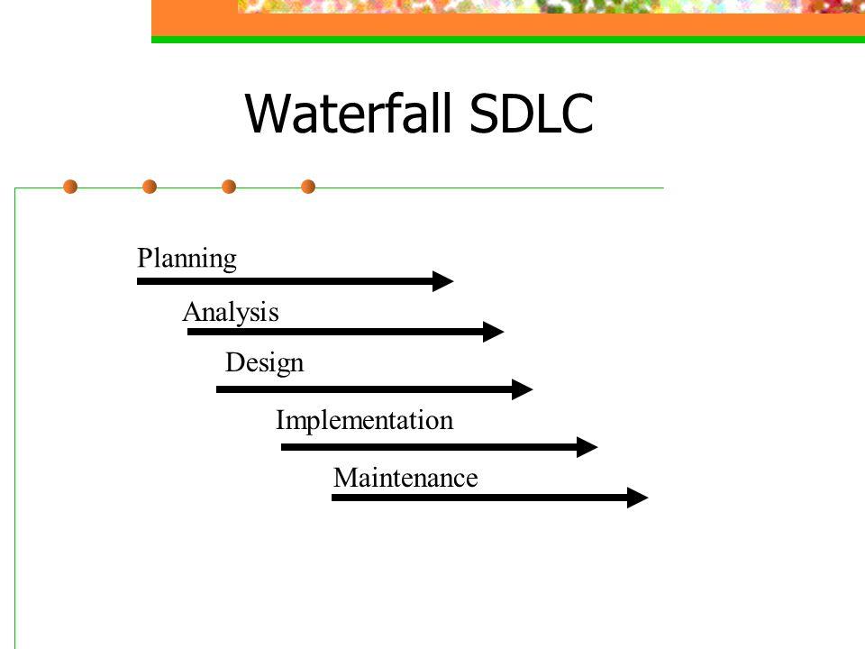 Waterfall SDLC Planning Analysis Design Implementation Maintenance