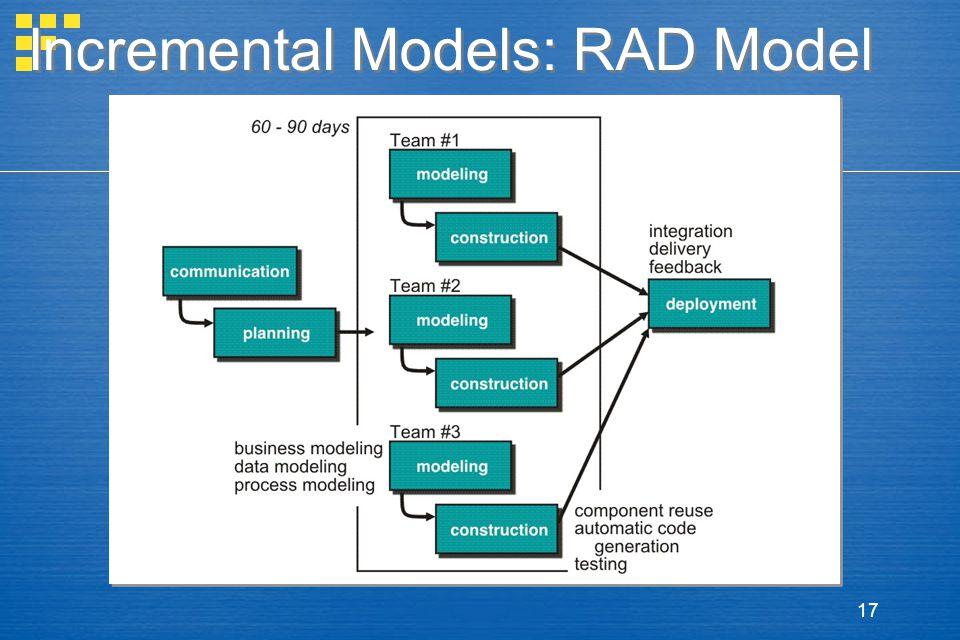 17 Incremental Models: RAD Model