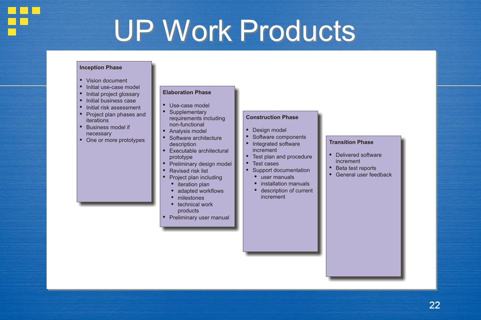 22 UP Work Products inception