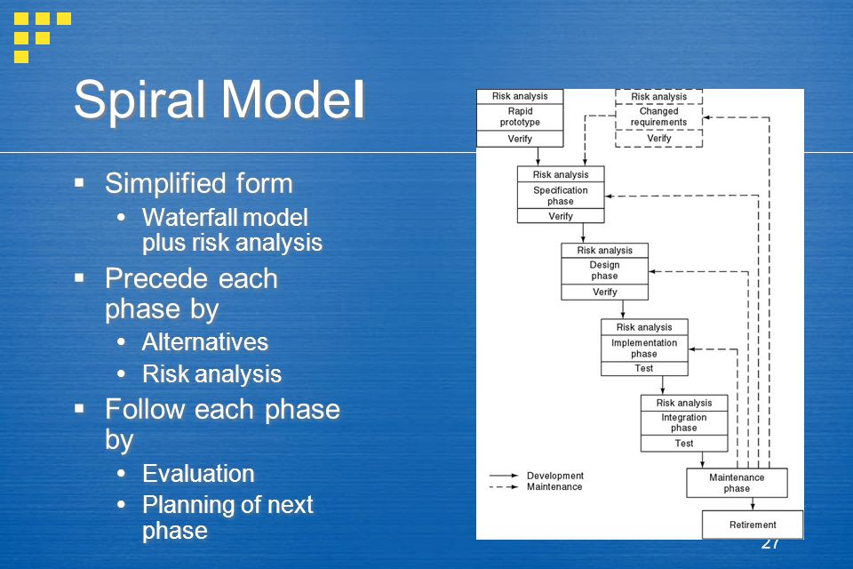 27 Spiral Model  Simplified form  Waterfall model plus risk analysis  Precede each phase by  Alternatives  Risk analysis  Follow each phase by 
