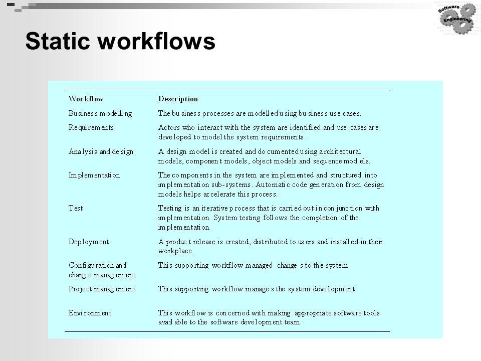 Static workflows
