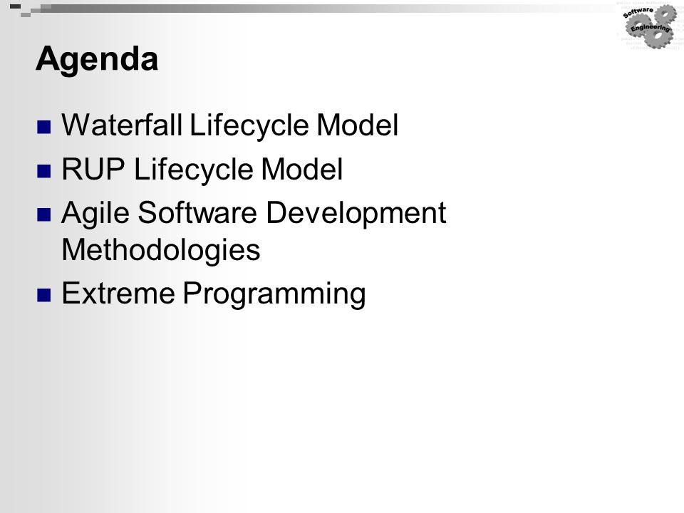 Agenda Waterfall Lifecycle Model RUP Lifecycle Model Agile Software Development Methodologies Extreme Programming