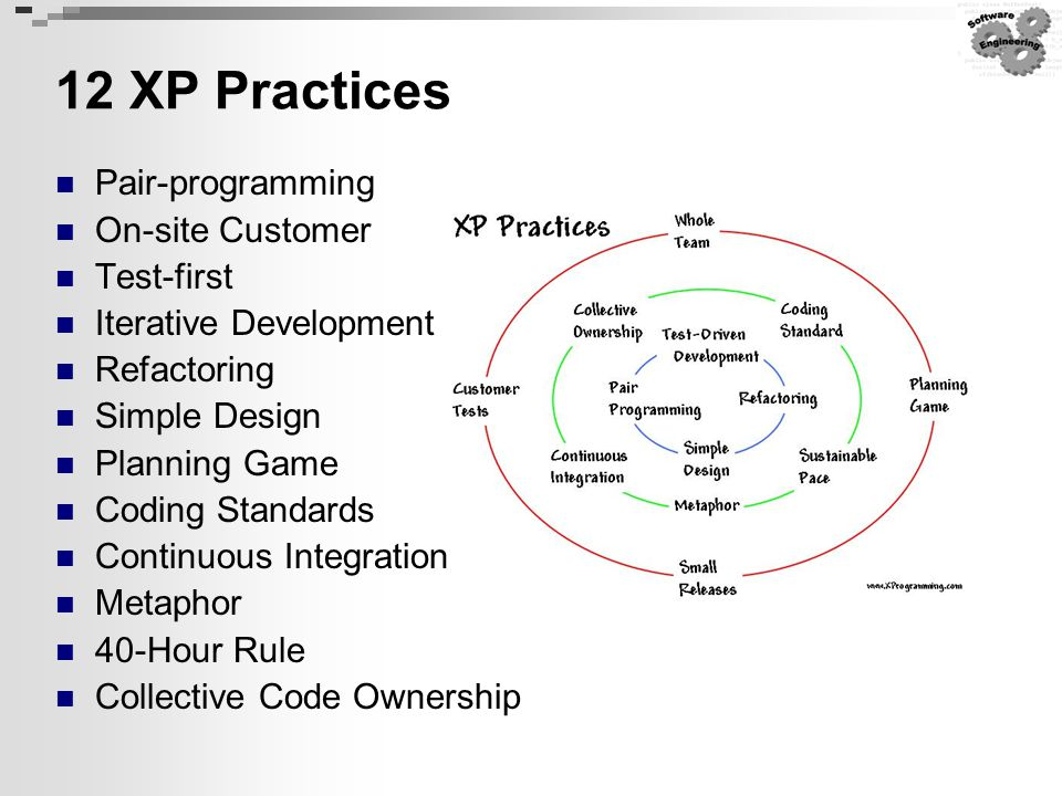 12 XP Practices Pair-programming On-site Customer Test-first Iterative Development Refactoring Simple Design Planning Game Coding Standards Continuous