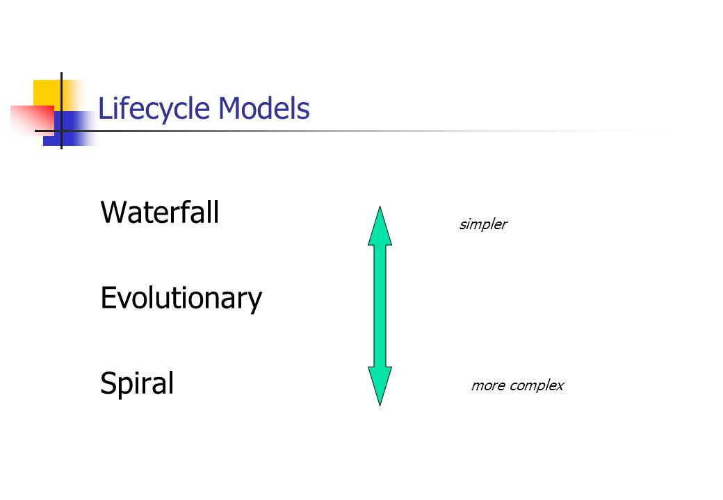 Lifecycle Models Waterfall Evolutionary Spiral simpler more complex