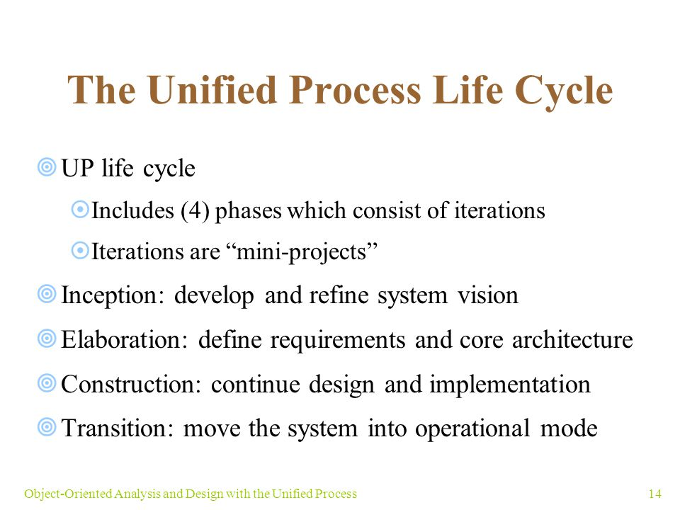 14Object-Oriented Analysis and Design with the Unified Process The Unified Process Life Cycle  UP life cycle  Includes (4) phases which consist of i
