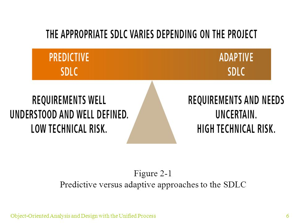 6Object-Oriented Analysis and Design with the Unified Process Figure 2-1 Predictive versus adaptive approaches to the SDLC