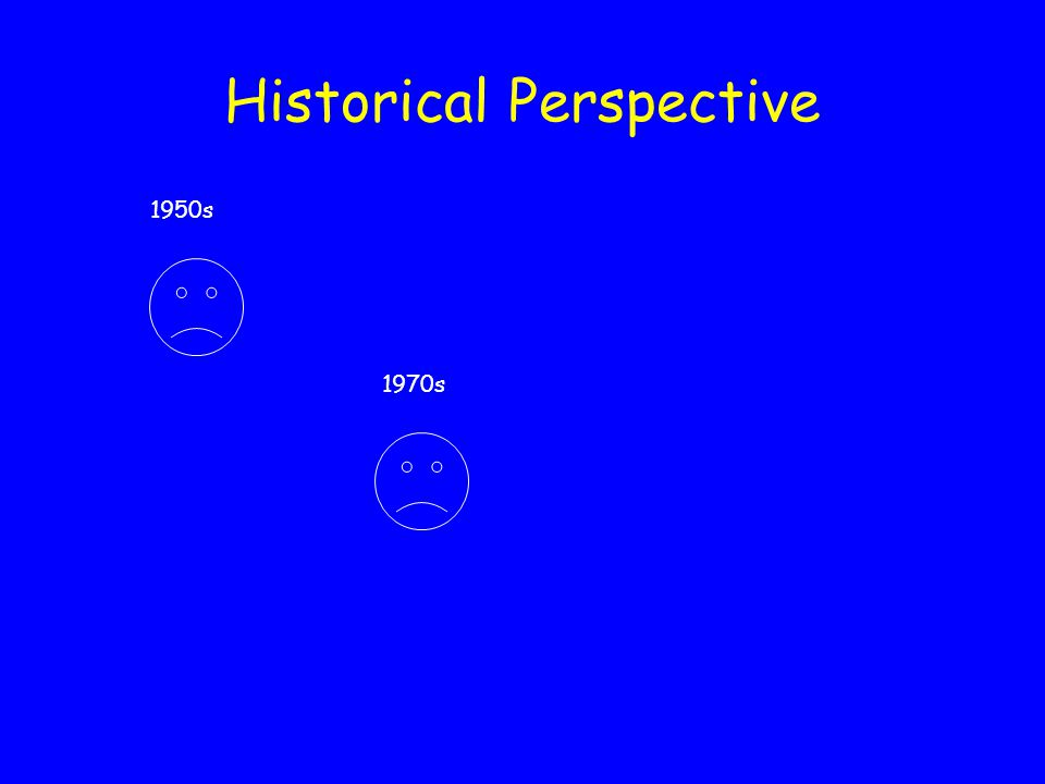 Historical Perspective 1970s 1950s