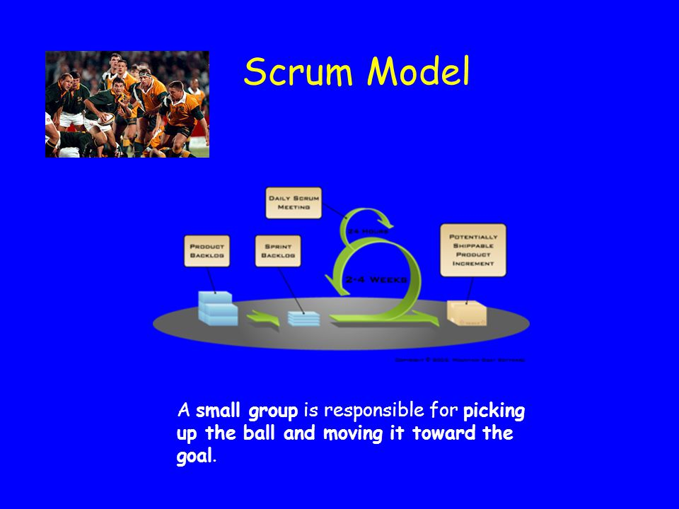 Scrum Model A small group is responsible for picking up the ball and moving it toward the goal.