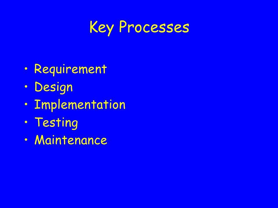 Key Processes Requirement Design Implementation Testing Maintenance