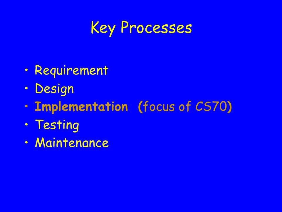 Key Processes Requirement Design Implementation (focus of CS70) Testing Maintenance