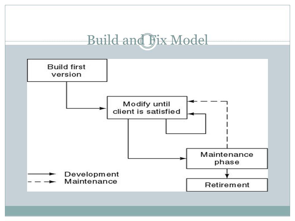Capability Maturity Model Integration (CMMI) The Software Engineering Institute (SEI) has developed process meta-model to measure organization different level of process capability and maturity.