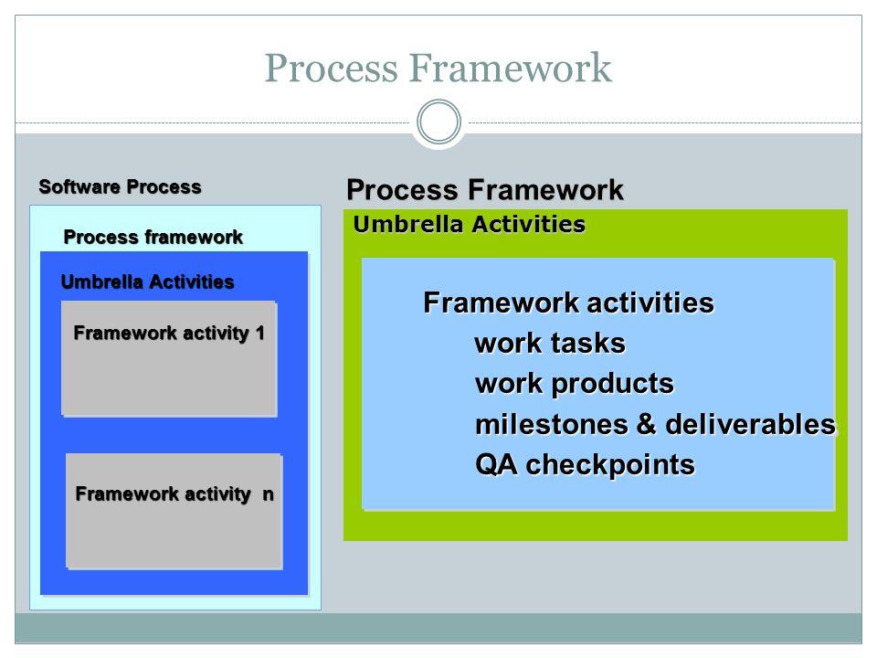 Process Framework Process framework Umbrella Activities Framework activity 1 Framework activity n Software Process Framework activities Framework acti