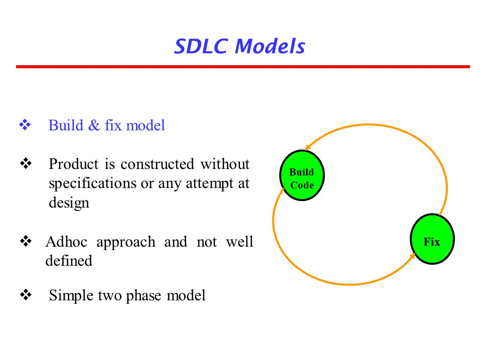  Suitable for small programming exercises of 100 or 200 lines  Unsatisfactory for software for any reasonable size  Code soon becomes unfixable & un enhance able  No room for structured design  Maintenance is practically not possible SDLC Models