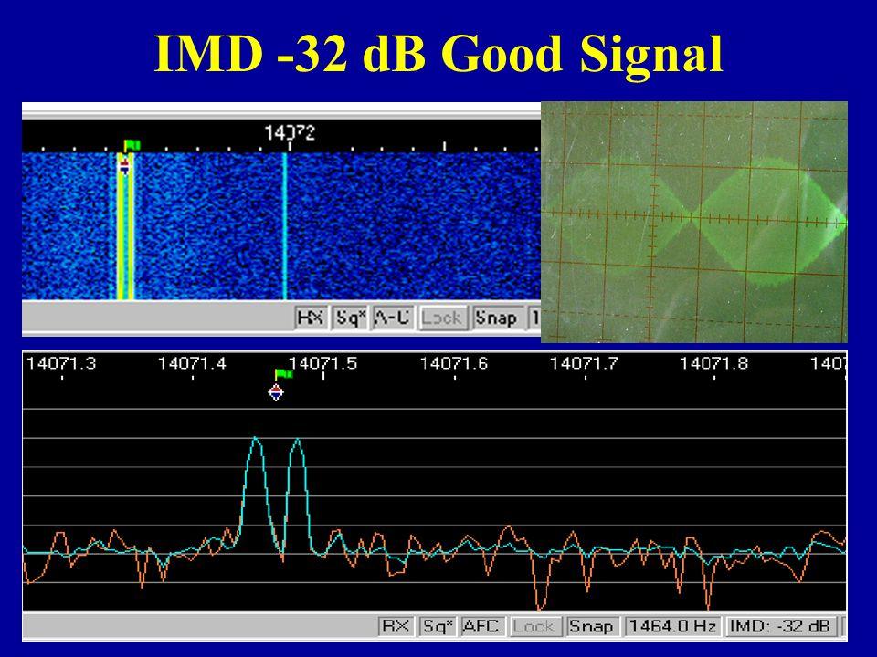 IMD -32 dB Good Signal