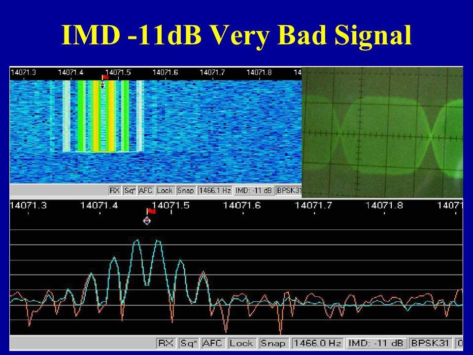 IMD -11dB Very Bad Signal