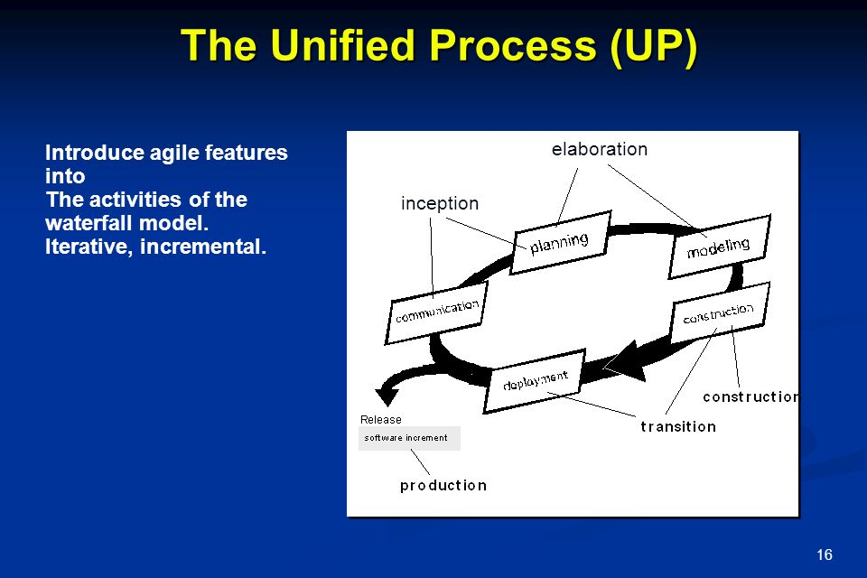 16 inception The Unified Process (UP) inception elaboration Introduce agile features into The activities of the waterfall model.