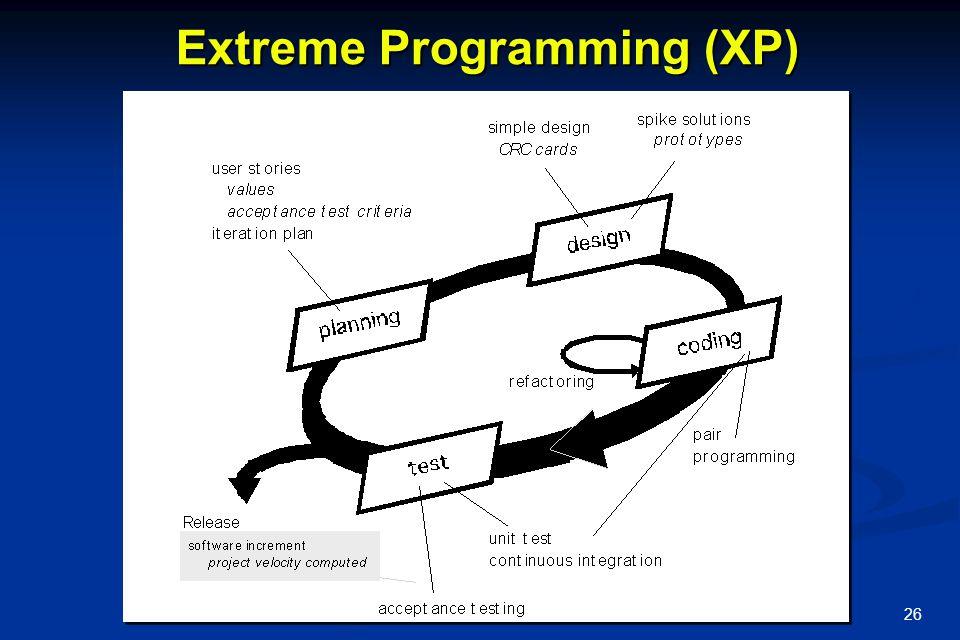 26 Extreme Programming (XP)