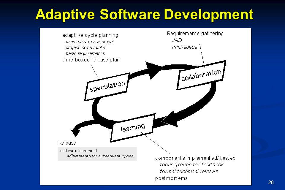 28 Adaptive Software Development