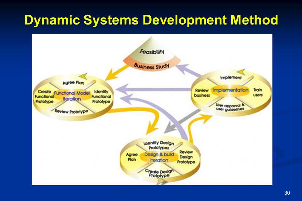 30 Dynamic Systems Development Method