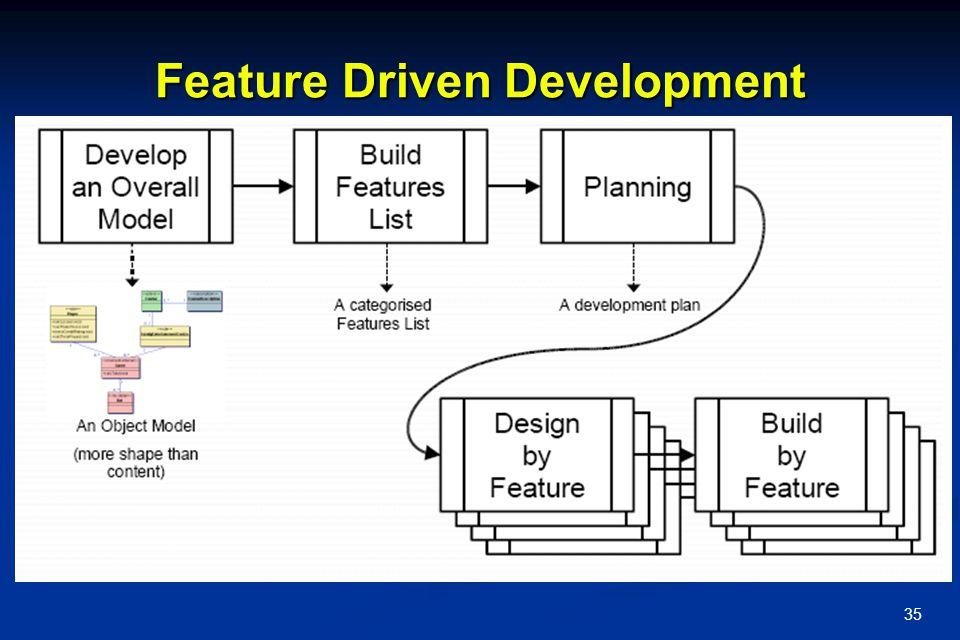 35 Feature Driven Development