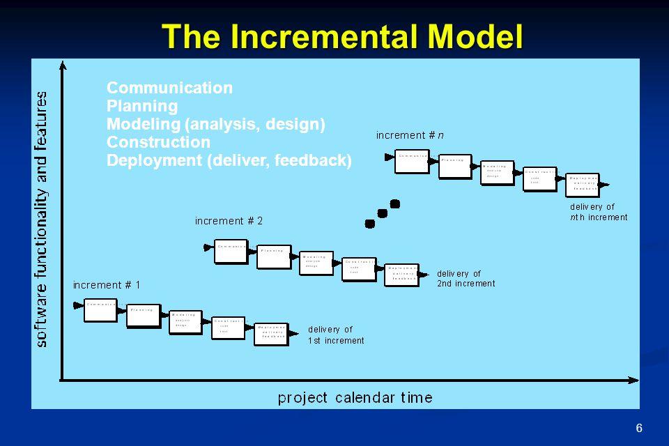 6 The Incremental Model Communication Planning Modeling (analysis, design) Construction Deployment (deliver, feedback)