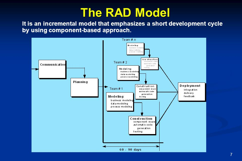 7 The RAD Model It is an incremental model that emphasizes a short development cycle by using component-based approach.