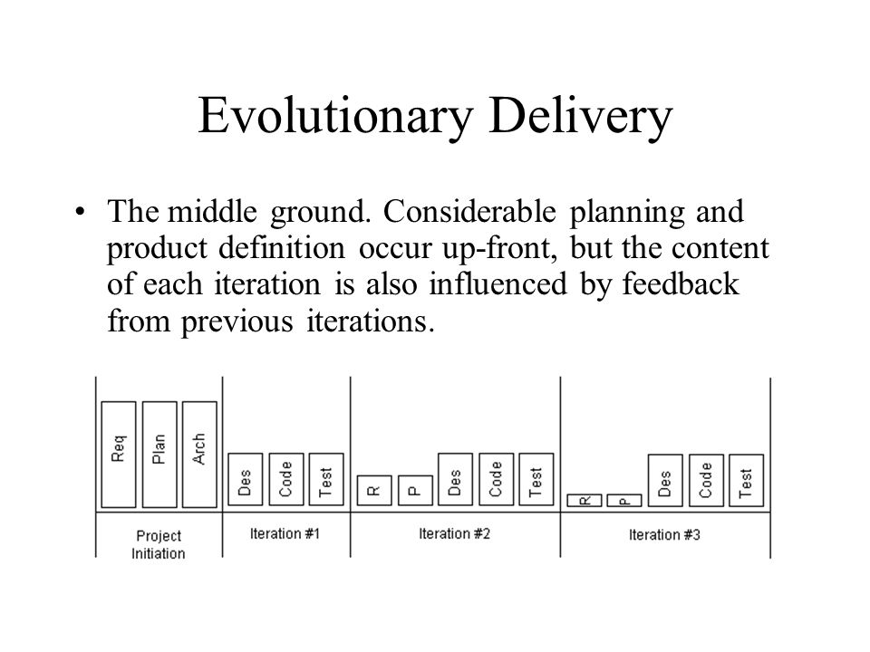 Evolutionary Delivery The middle ground.