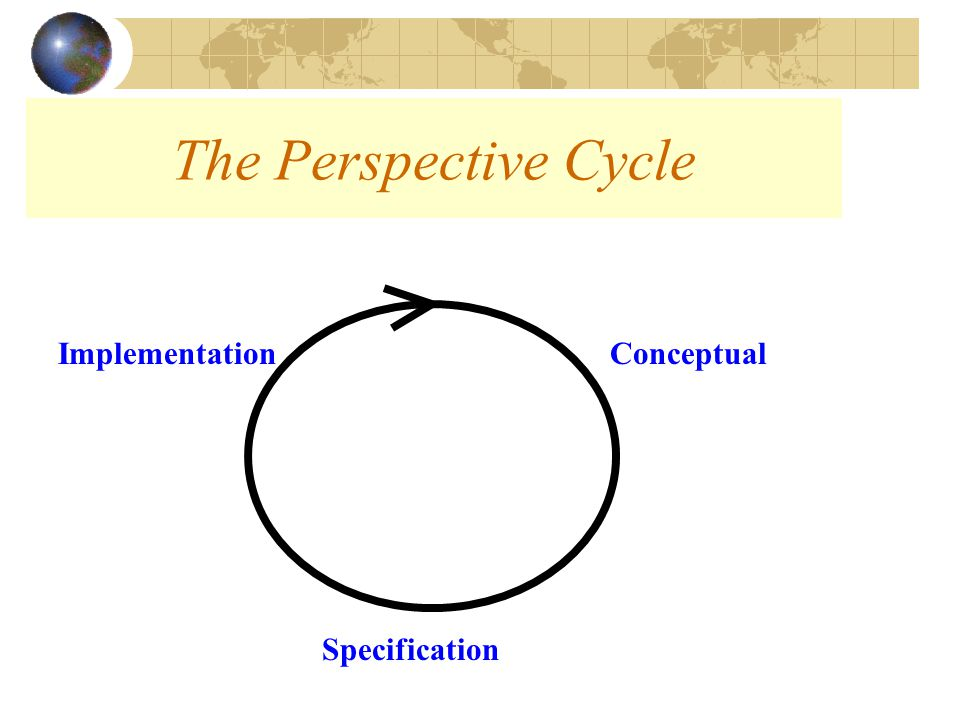 The Perspective Cycle Conceptual Specification Implementation