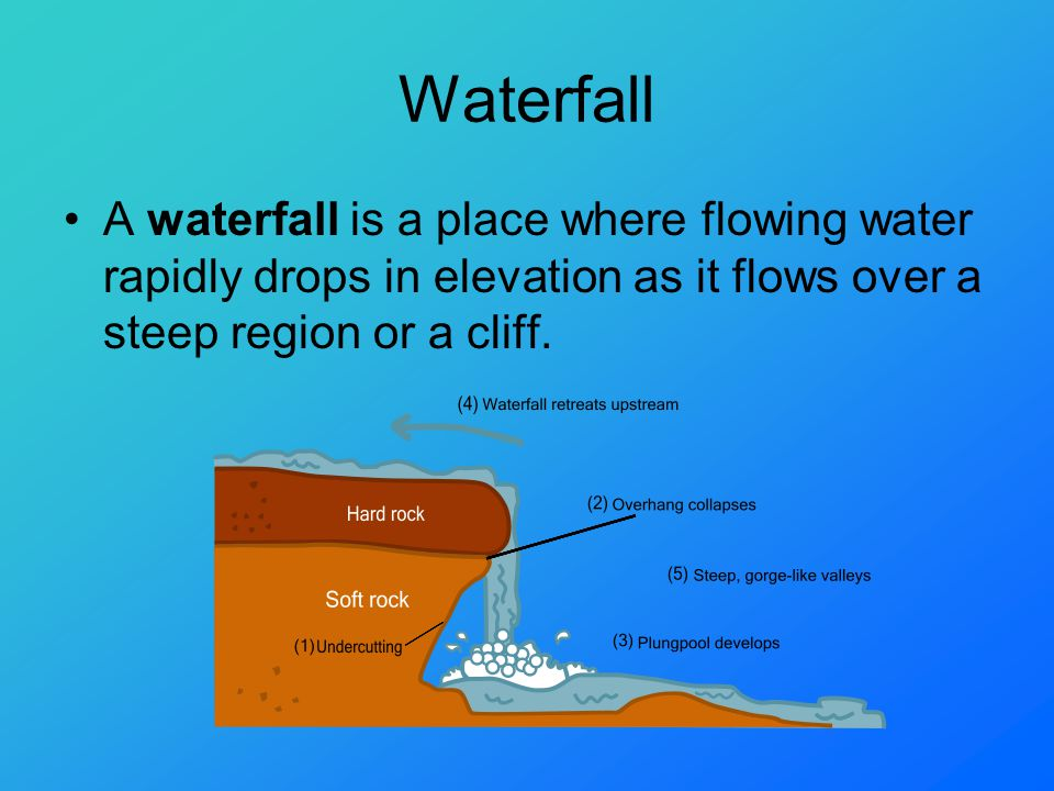 Watershed and drainage basin A watershed is the line separating neighbouring drainage basins (catchments).