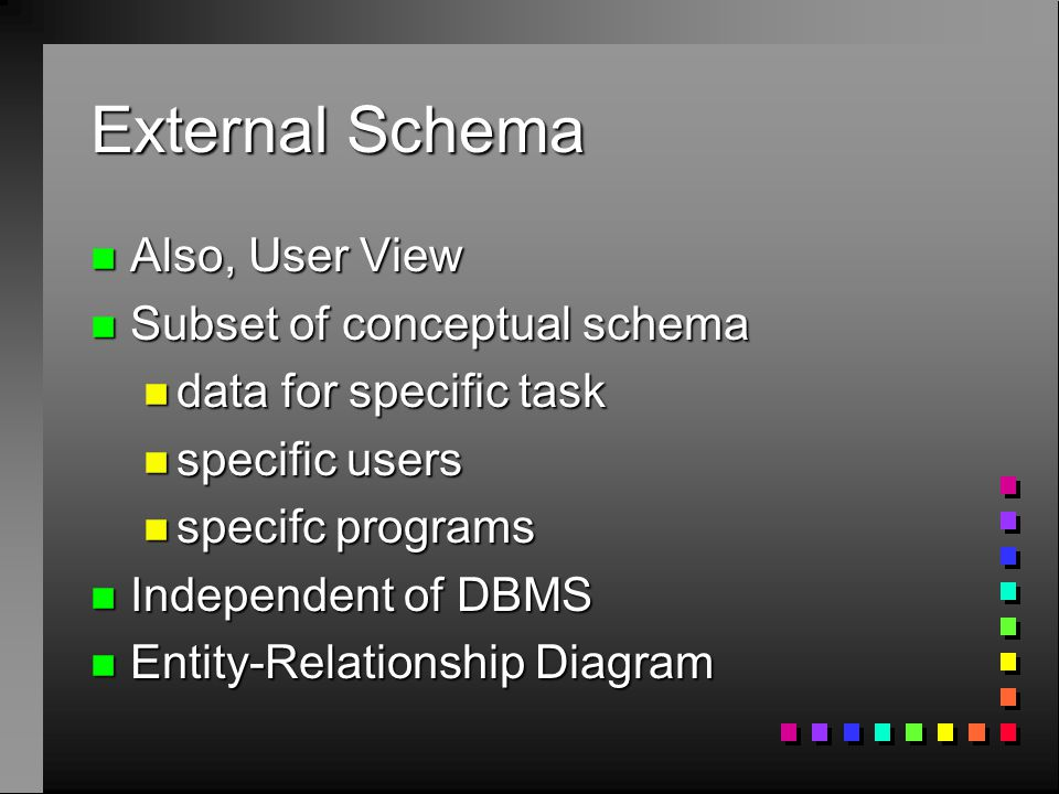 External Schema n Also, User View n Subset of conceptual schema n data for specific task n specific users n specifc programs n Independent of DBMS n E