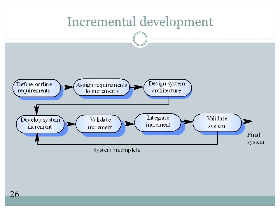 26 Incremental development