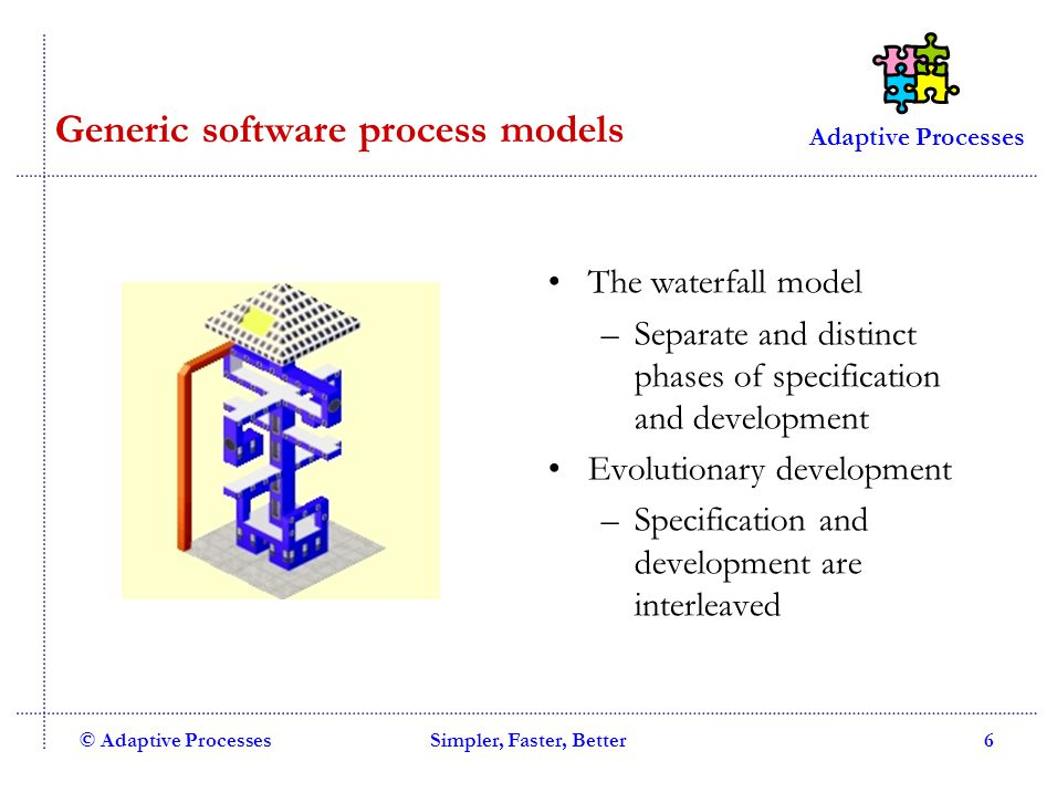 Adaptive Processes © Adaptive ProcessesSimpler, Faster, Better6 Generic software process models The waterfall model –Separate and distinct phases of specification and development Evolutionary development –Specification and development are interleaved