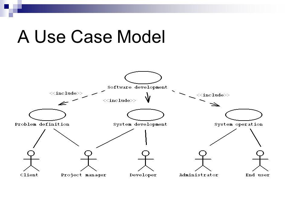 A Use Case Model