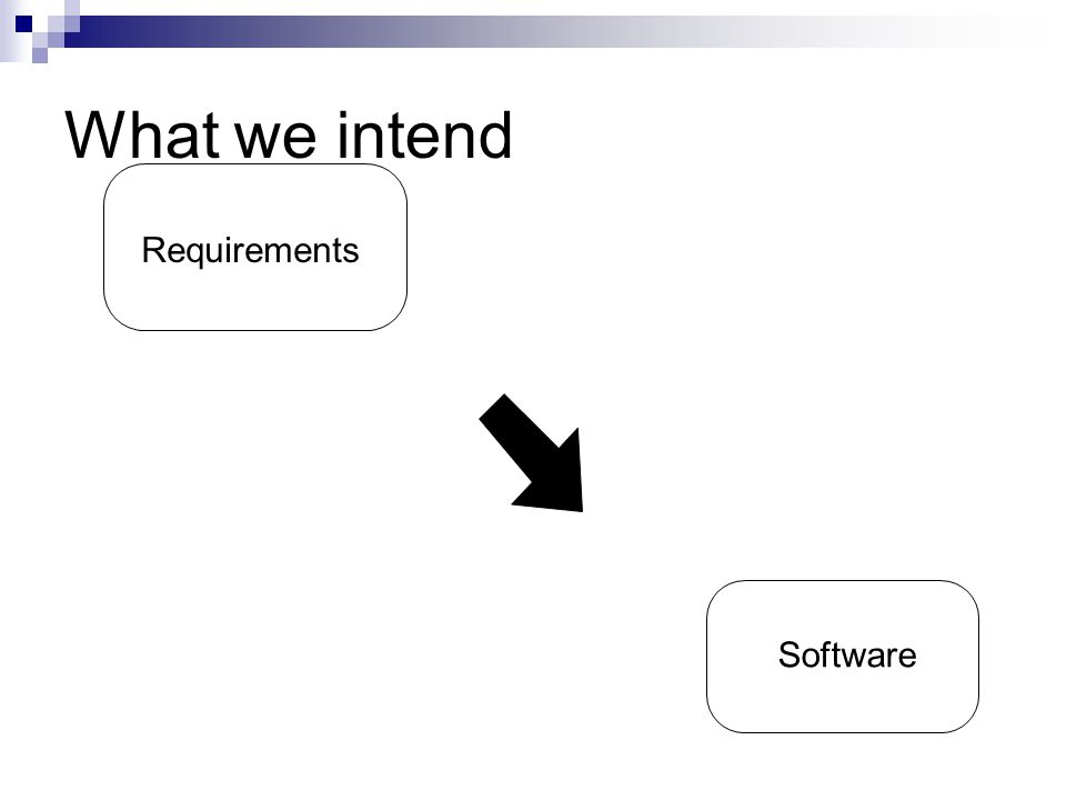 Entity-centered view Software development consists of the creation of a set of deliverables
