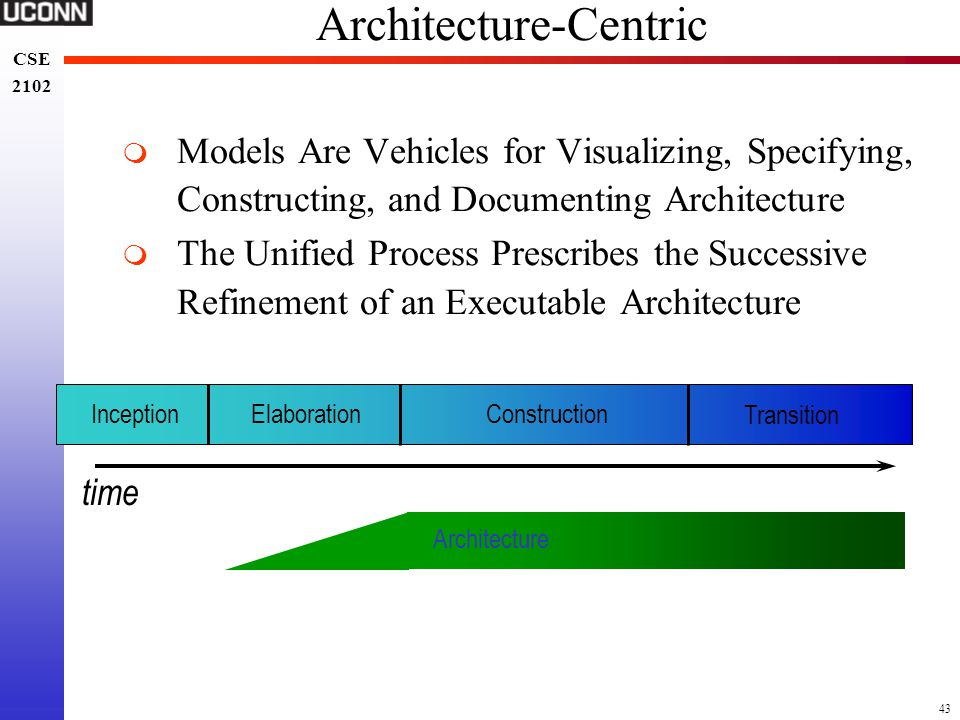 43 CSE 2102 CSE 2102 Architecture-Centric  Models Are Vehicles for Visualizing, Specifying, Constructing, and Documenting Architecture  The Unified