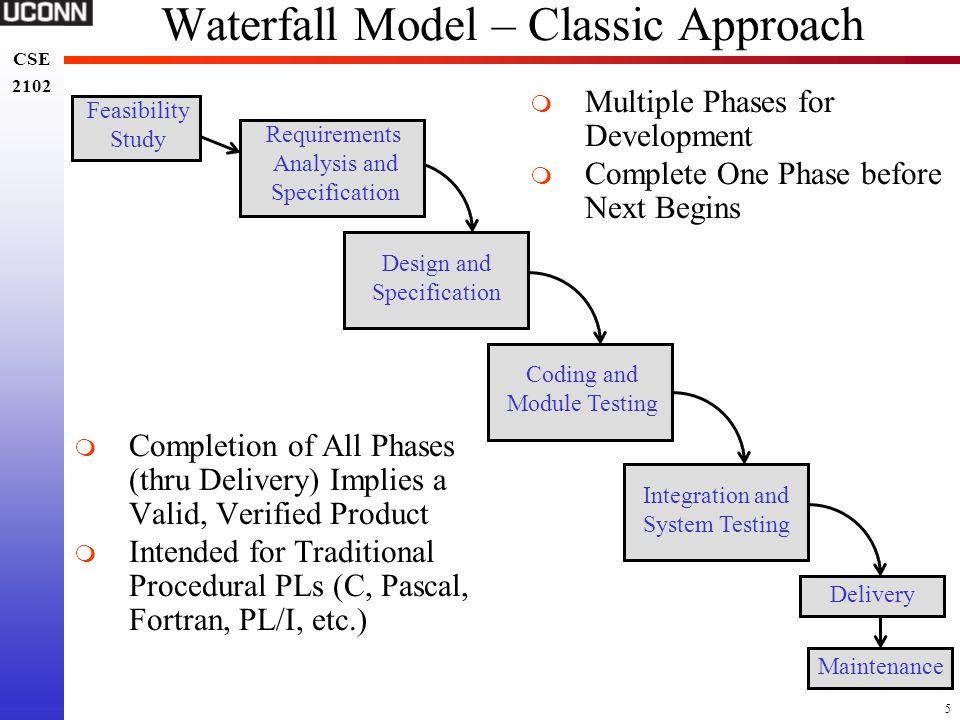 36 CSE 2102 CSE 2102 Workflows and Models Requirements Design Implementation Test Analysis Use Case Model Design Model Deploym.