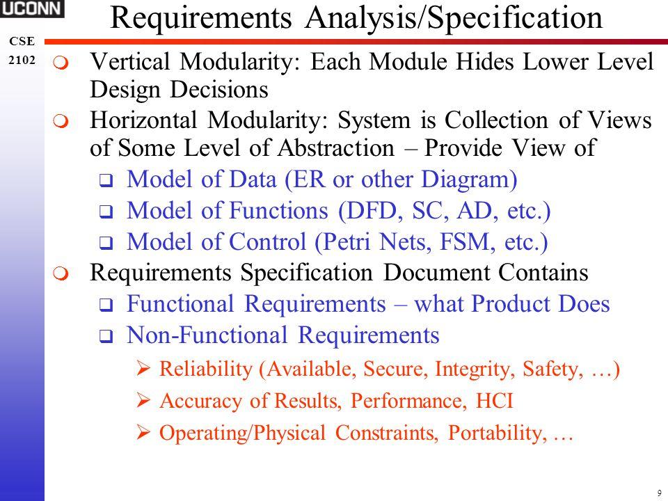 50 CSE 2102 CSE 2102 Agile Development Jump to Other Presentation