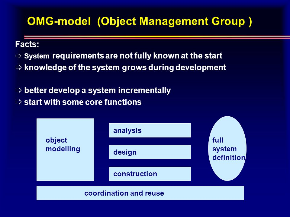 OMG Project Management  Iterative style develop a series of solutions to a problem, each of them closer to satisfying the requirements ( also called : evolutionary development )  Incremental style Builds system functionality a little at a time.