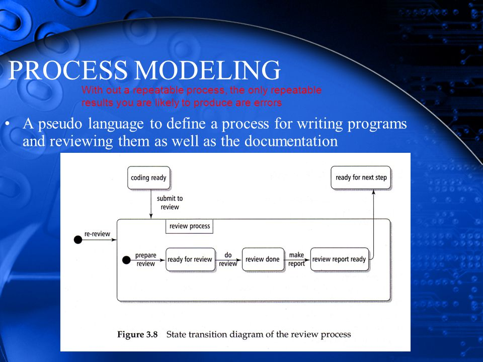 PROCESS MODELING A pseudo language to define a process for writing programs and reviewing them as well as the documentation With out a repeatable process, the only repeatable results you are likely to produce are errors