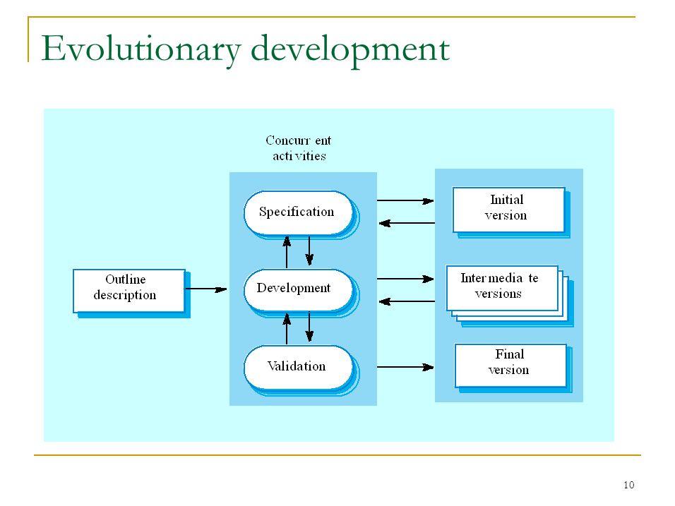 10 Evolutionary development